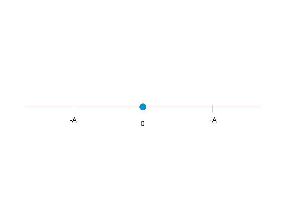 Kilka fal może przebiegać ten sam obszar przestrzeni niezależnie od siebie.