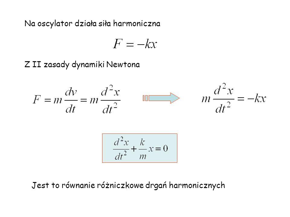 Na oscylator działa siła harmoniczna Z II zasady dynamiki Newtona Jest to równanie różniczkowe drgań harmonicznych