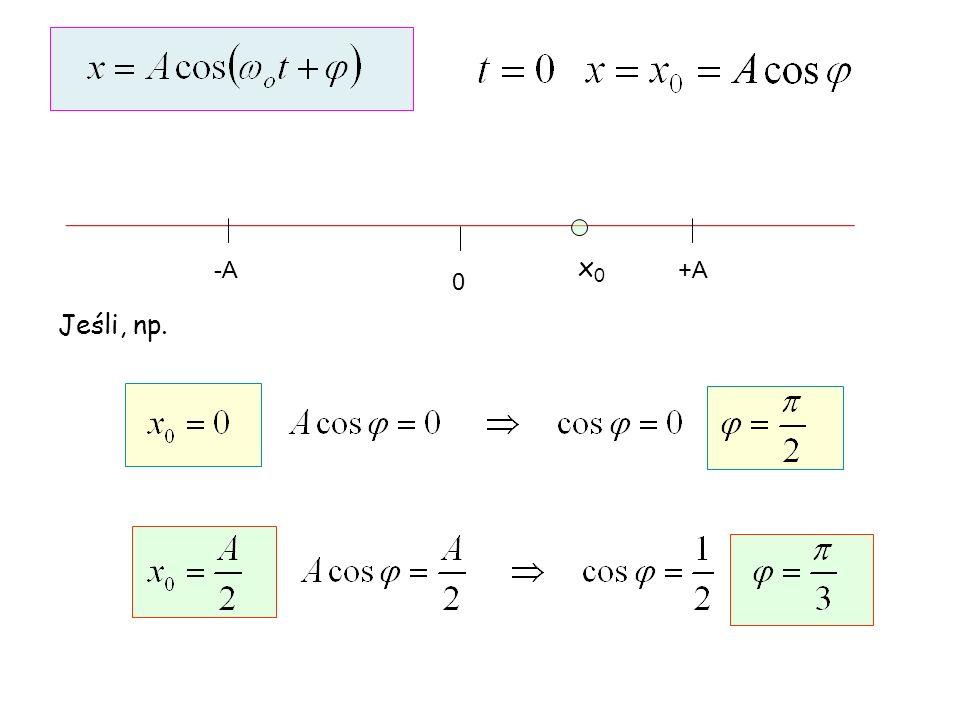 W przypadku oscylacji harmonicznych liczba falowa częstość drgań Zmiana ciśnienia płynu spowodowana rozchodzeniem się fali akustycznej B – moduł sprężystości objętościowej lub moduł ściśliwości