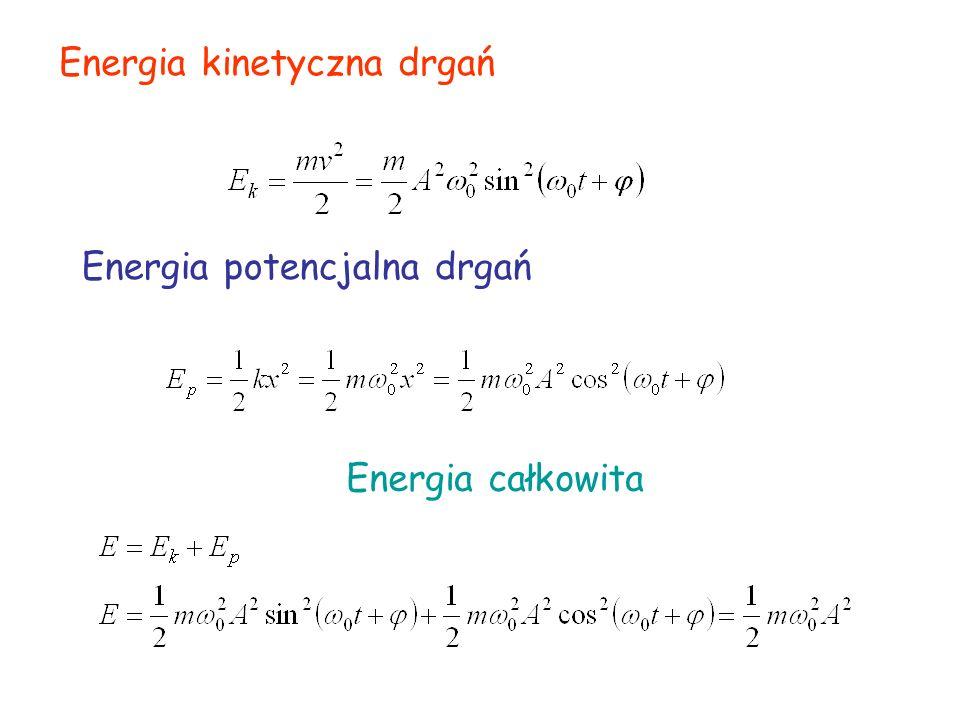 Energia kinetyczna drgań Energia potencjalna drgań Energia całkowita