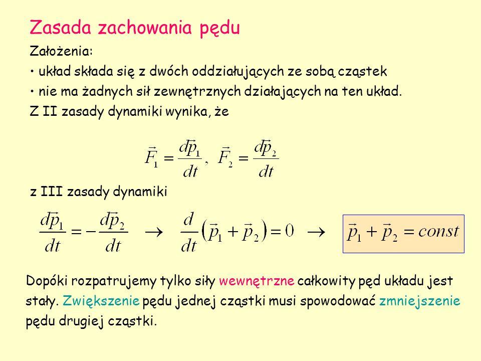 Zasada zachowania pędu Założenia: układ składa się z dwóch oddziałujących ze sobą cząstek nie ma żadnych sił zewnętrznych działających na ten układ.