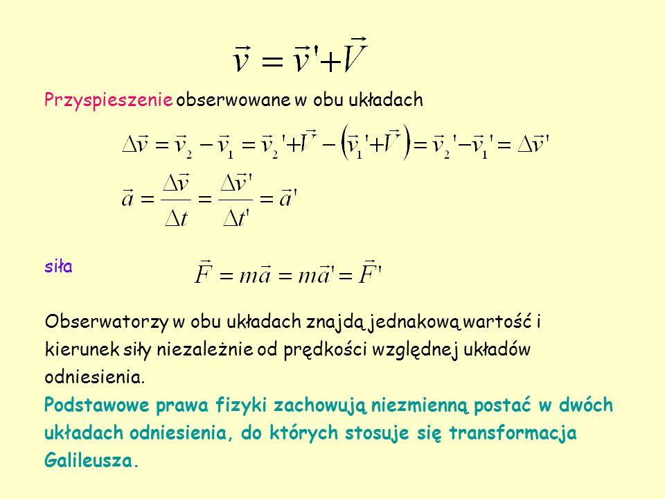 Przyspieszenie obserwowane w obu układach siła Obserwatorzy w obu układach znajdą jednakową wartość i kierunek siły niezależnie od prędkości względnej układów odniesienia.