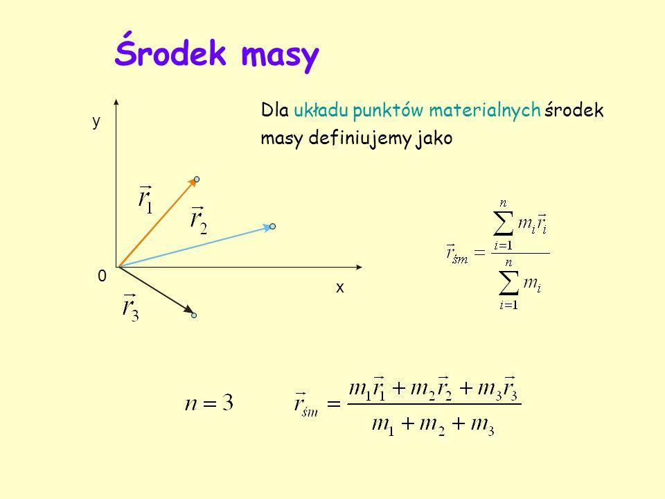 Środek masy x y 0 Dla układu punktów materialnych środek masy definiujemy jako