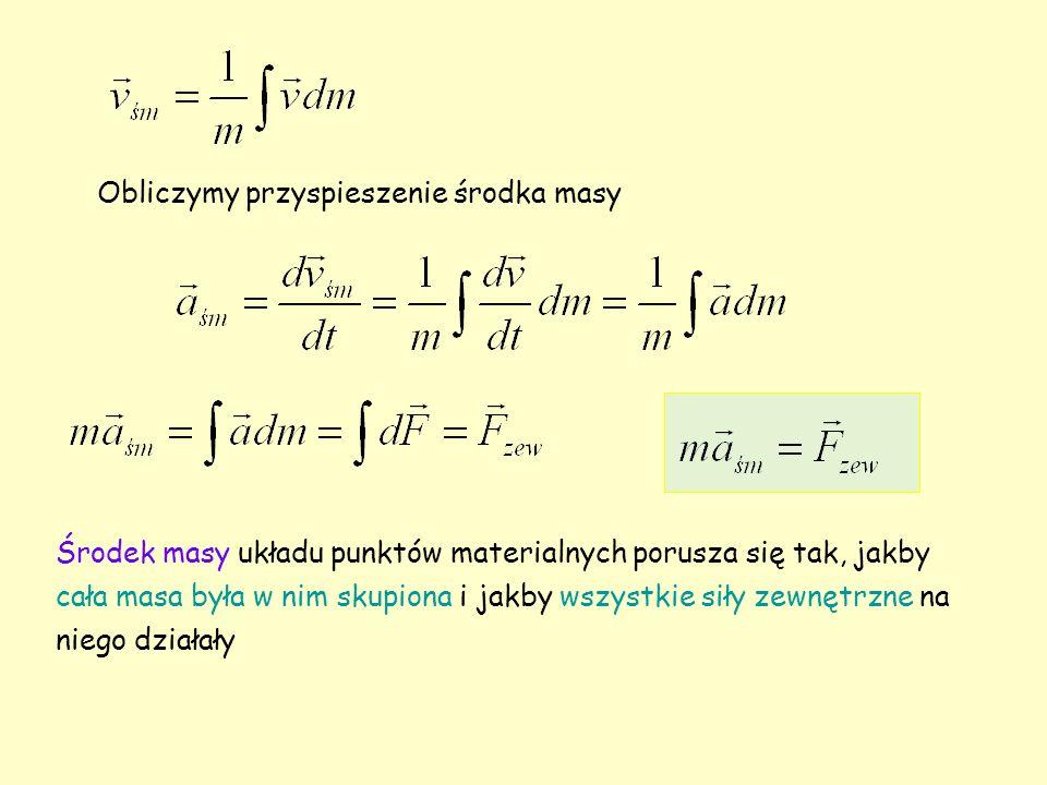 Środek masy układu punktów materialnych porusza się tak, jakby cała masa była w nim skupiona i jakby wszystkie siły zewnętrzne na niego działały Obliczymy przyspieszenie środka masy