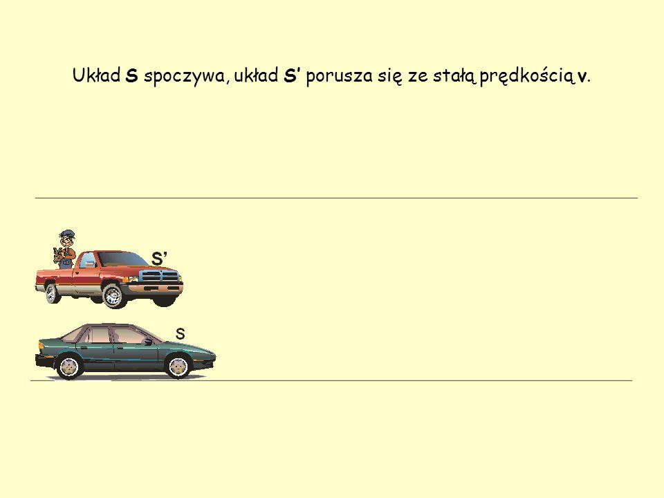 Układ S spoczywa, układ S porusza się ze stałą prędkością v.