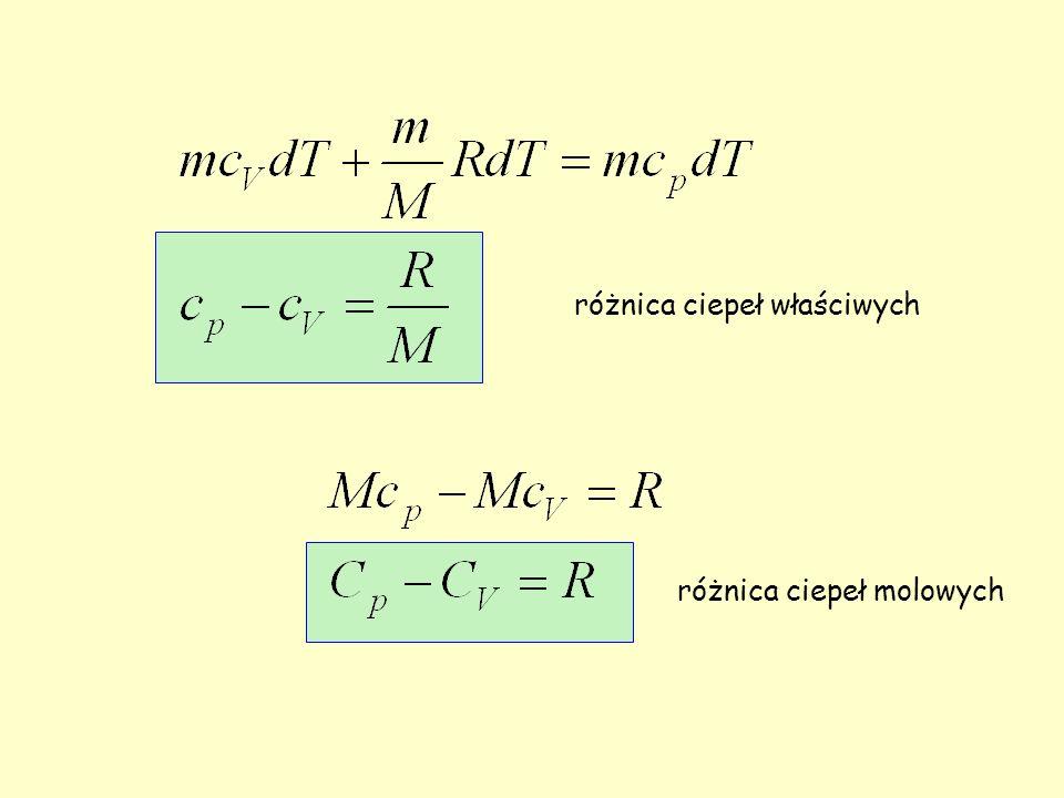 równanie politropy gazu doskonałego dla n – współczynnik politropy
