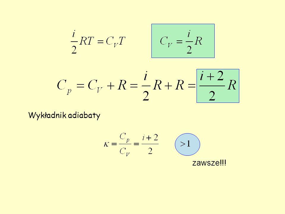 cząsteczkaiCVCV CpCp 1-atomowa31.67 2-atomowa – sztywne wiązanie (3 translacyjne + 2 rotacyjne) 51.40 2-atomowa – sprężyste wiązanie (3 translacyjne + 2 rotacyjne + 1 oscylacyjny) 71.29 3 lub więcej atomów – sztywne wiązanie (3 translacyjne + 3 rotacyjne) 61.33