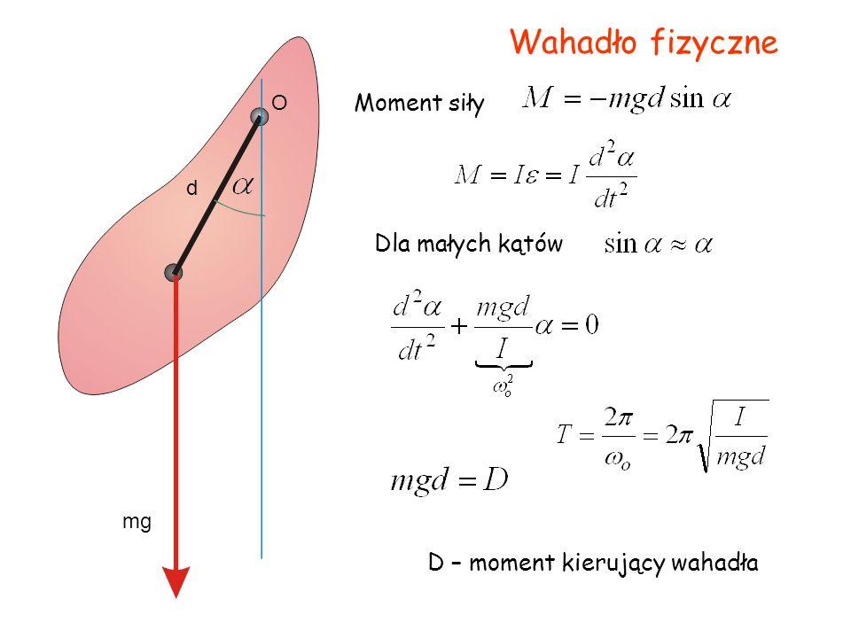 Wahadło fizyczne mg d O Moment siły Dla małych kątów D – moment kierujący wahadła