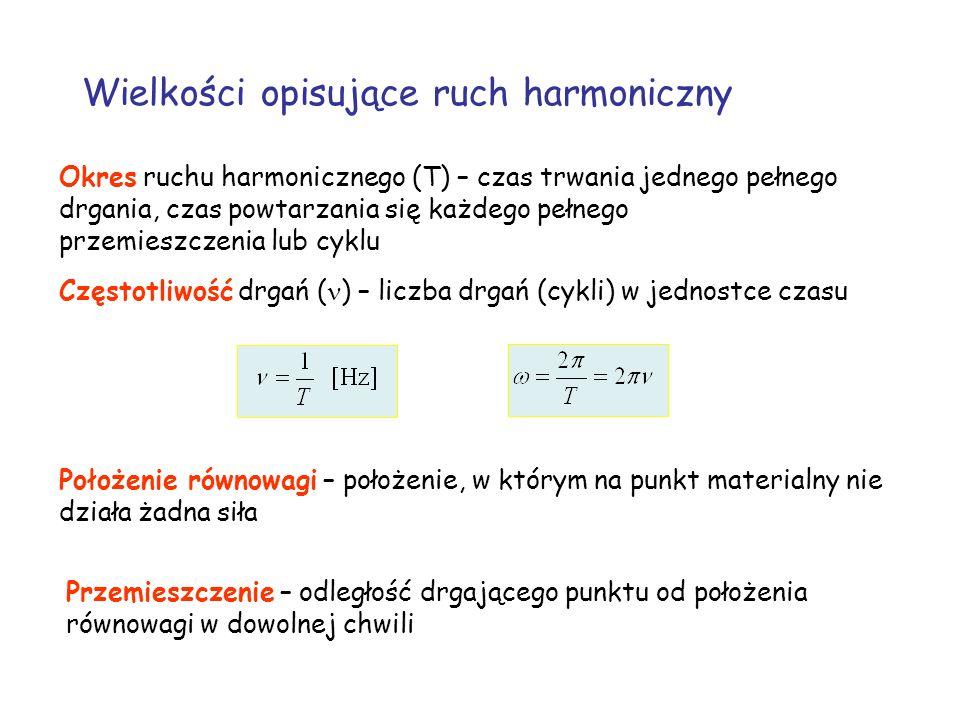 Okres ruchu harmonicznego (T) – czas trwania jednego pełnego drgania, czas powtarzania się każdego pełnego przemieszczenia lub cyklu Częstotliwość drg