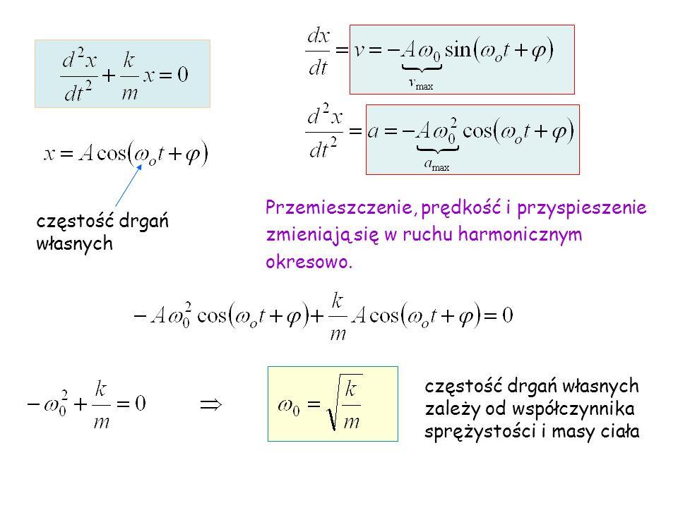 Przemieszczenie, prędkość i przyspieszenie zmieniają się w ruchu harmonicznym okresowo. częstość drgań własnych częstość drgań własnych zależy od wspó