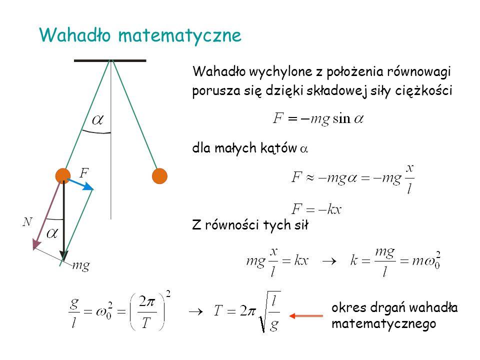 Wahadło wychylone z położenia równowagi porusza się dzięki składowej siły ciężkości dla małych kątów Z równości tych sił Wahadło matematyczne okres dr