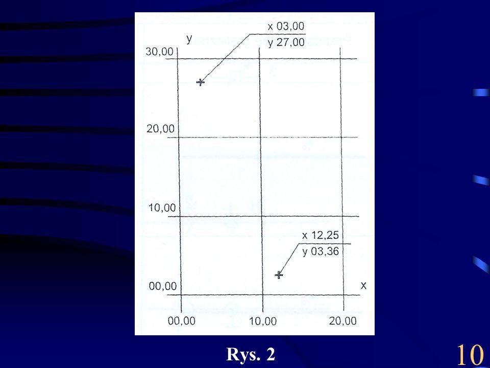 Rys. 2 10