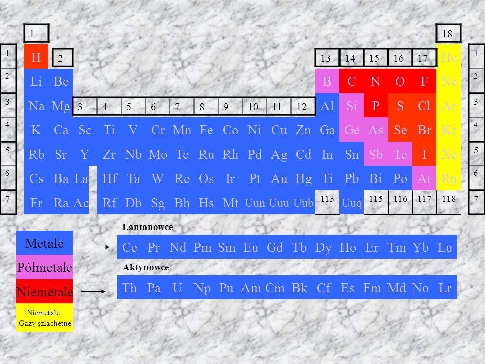 ROZWÓJ POGLĄDÓW NA TEMAT BUDOWY ATOMU Teoria atomistyczna Demokryta Teoria atomistyczna Daltona 1805r. Model Thompsona 1906r. Model Rutherforda 1911r