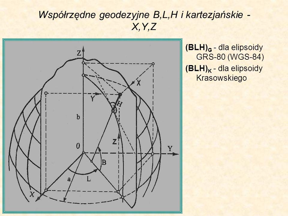 Współrzędne geodezyjne B,L,H i kartezjańskie - X,Y,Z (BLH) G - dla elipsoidy GRS-80 (WGS-84) (BLH) K - dla elipsoidy Krasowskiego