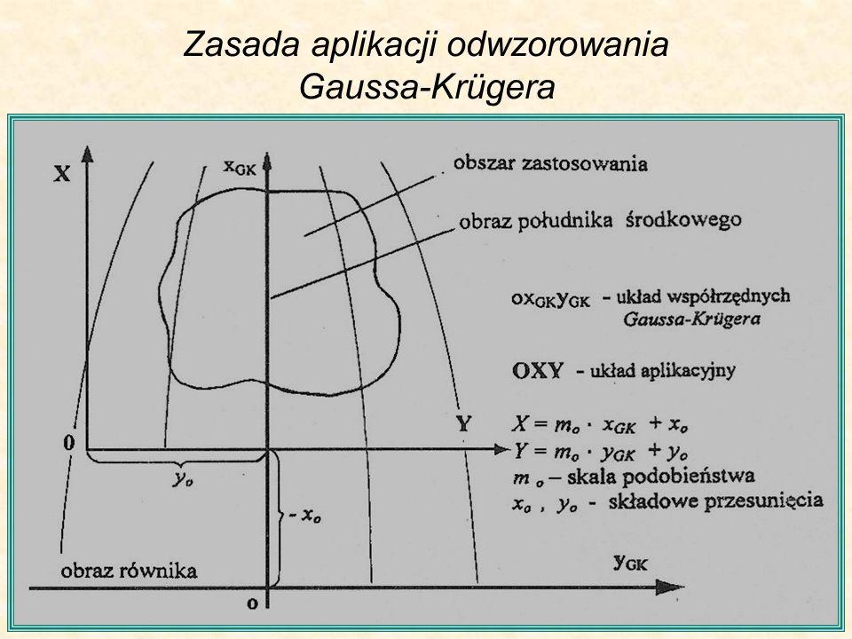 Zasada aplikacji odwzorowania Gaussa-Krügera