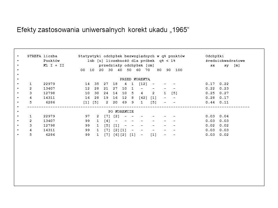 Efekty zastosowania uniwersalnych korekt ukadu 1965 STREFA liczba Statystyki odchyłek bezwzględnych w q% punktów Odchyłki Punktów lub [n] liczebność d