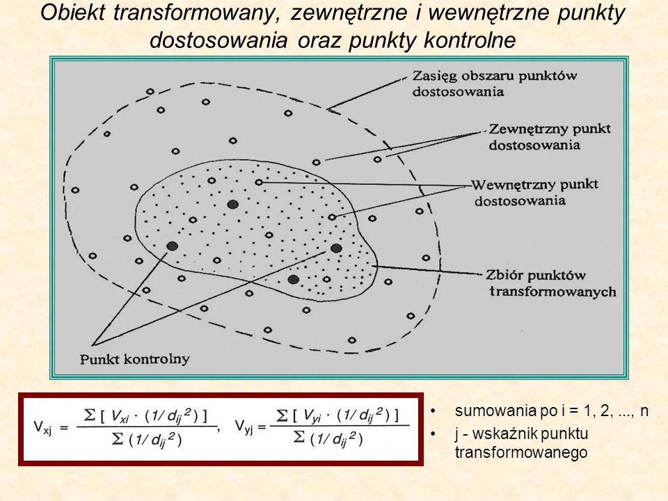 Obiekt transformowany, zewnętrzne i wewnętrzne punkty dostosowania oraz punkty kontrolne sumowania po i = 1, 2,..., n j - wskaźnik punktu transformowa