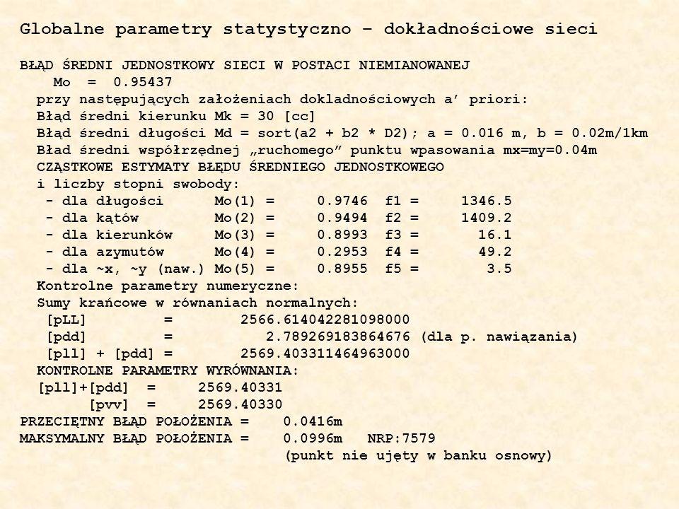 Globalne parametry statystyczno – dokładnościowe sieci BŁĄD ŚREDNI JEDNOSTKOWY SIECI W POSTACI NIEMIANOWANEJ Mo = 0.95437 przy następujących założenia
