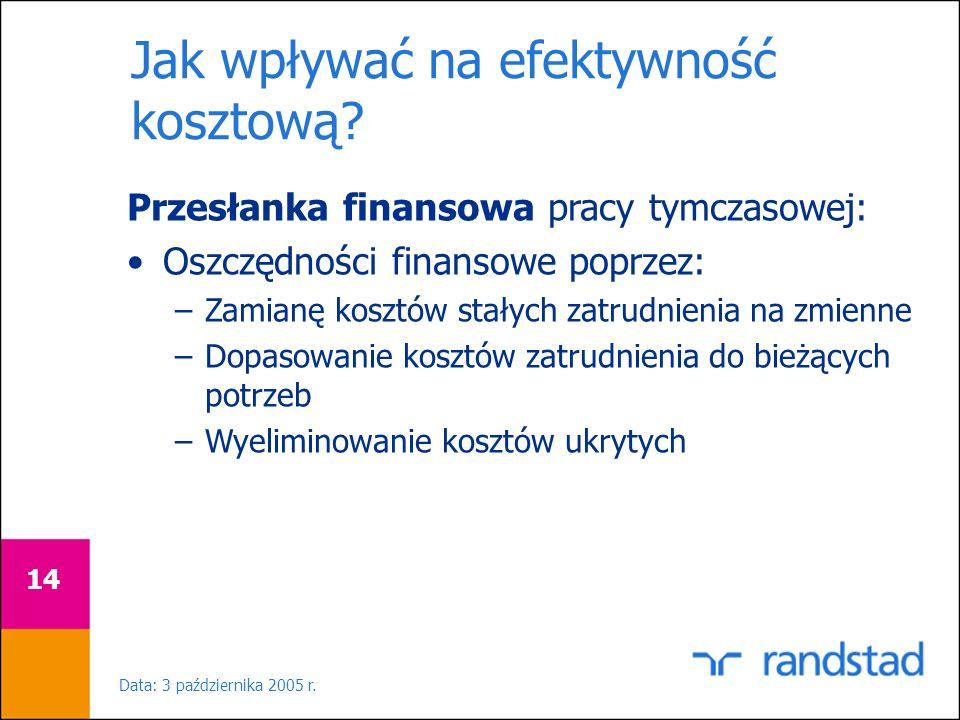 Data: 3 października 2005 r. 14 Jak wpływać na efektywność kosztową? Przesłanka finansowa pracy tymczasowej: Oszczędności finansowe poprzez: –Zamianę