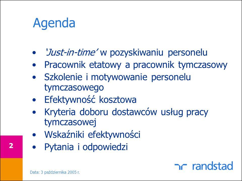 Data: 3 października 2005 r. 2 Agenda Just-in-time w pozyskiwaniu personelu Pracownik etatowy a pracownik tymczasowy Szkolenie i motywowanie personelu