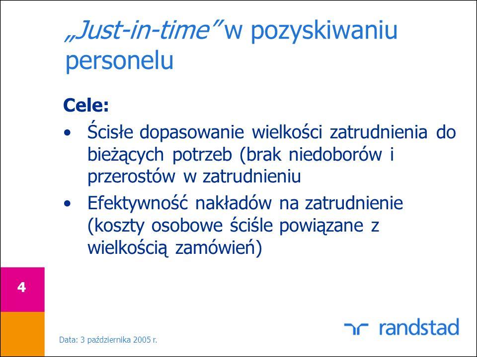 Data: 3 października 2005 r. 4 Just-in-time w pozyskiwaniu personelu Cele: Ścisłe dopasowanie wielkości zatrudnienia do bieżących potrzeb (brak niedob