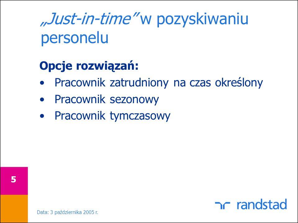 Data: 3 października 2005 r. 5 Just-in-time w pozyskiwaniu personelu Opcje rozwiązań: Pracownik zatrudniony na czas określony Pracownik sezonowy Praco