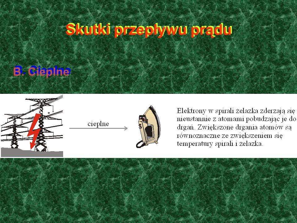 Skutki przepływu prądu B. Cieplne