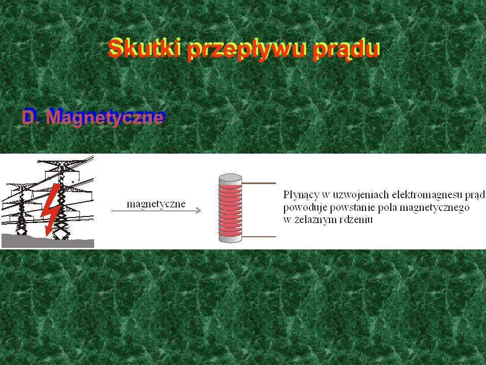 Skutki przepływu prądu D. Magnetyczne