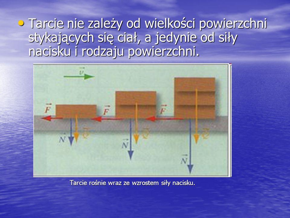 Tarcie nie zależy od wielkości powierzchni stykających się ciał, a jedynie od siły nacisku i rodzaju powierzchni. Tarcie nie zależy od wielkości powie