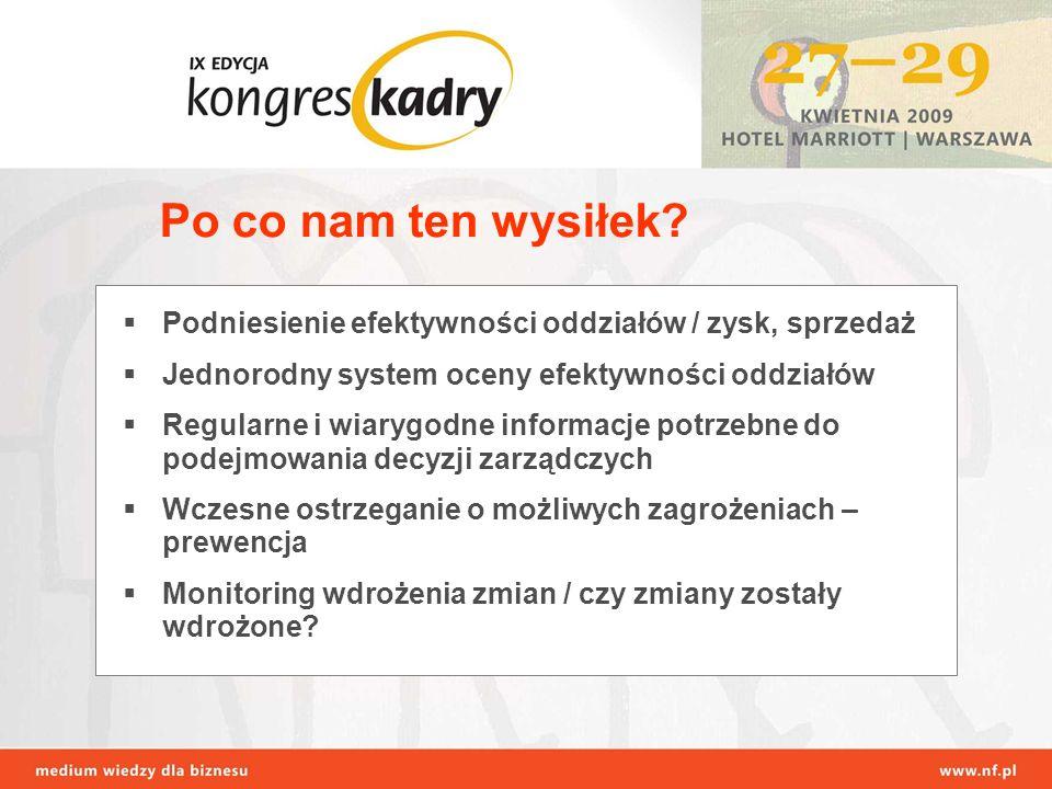 Podniesienie efektywności oddziałów / zysk, sprzedaż Jednorodny system oceny efektywności oddziałów Regularne i wiarygodne informacje potrzebne do pod