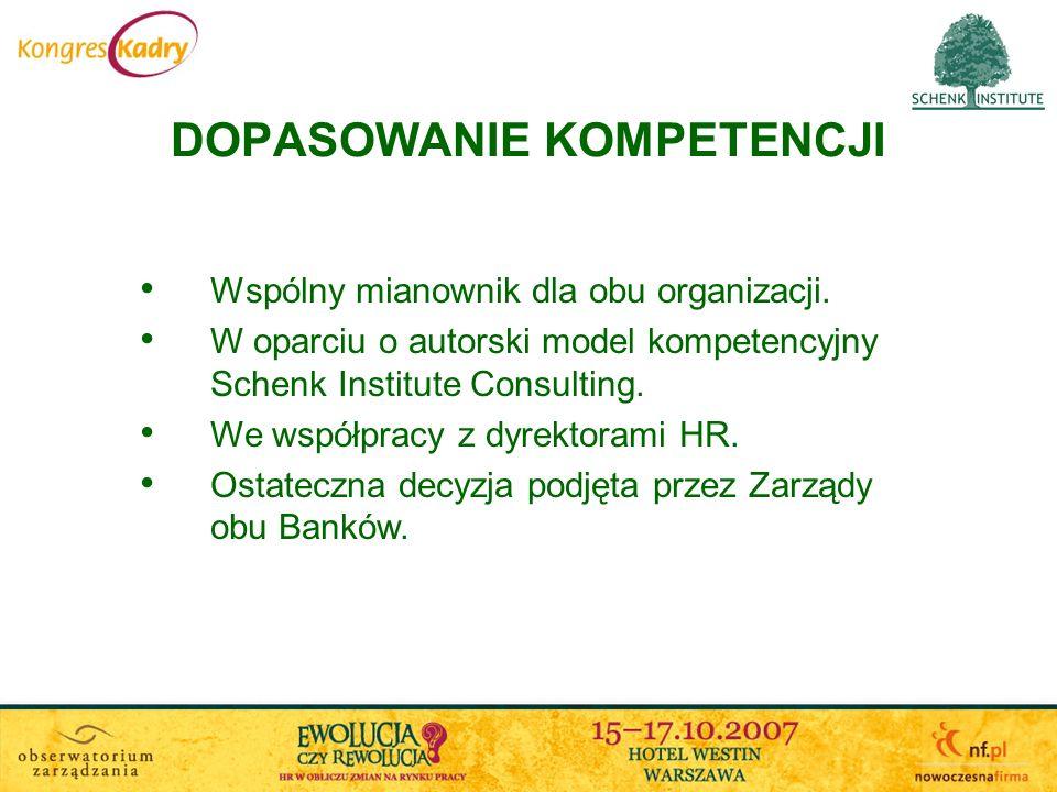 DOPASOWANIE KOMPETENCJI Wspólny mianownik dla obu organizacji. W oparciu o autorski model kompetencyjny Schenk Institute Consulting. We współpracy z d
