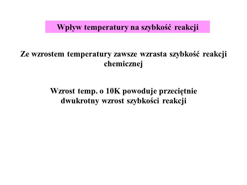 Wpływ temperatury na szybkość reakcji Ze wzrostem temperatury zawsze wzrasta szybkość reakcji chemicznej Wzrost temp. o 10K powoduje przeciętnie dwukr