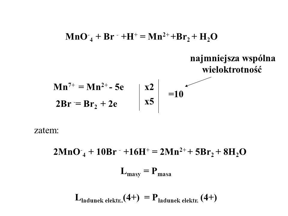 MnO - 4 + Br - +H + = Mn 2+ +Br 2 + H 2 O Mn 7+ = Mn 2+ - 5e 2Br - = Br 2 + 2e x2 x5 =10 najmniejsza wspólna wieloktrotność zatem: 2MnO - 4 + 10Br - +