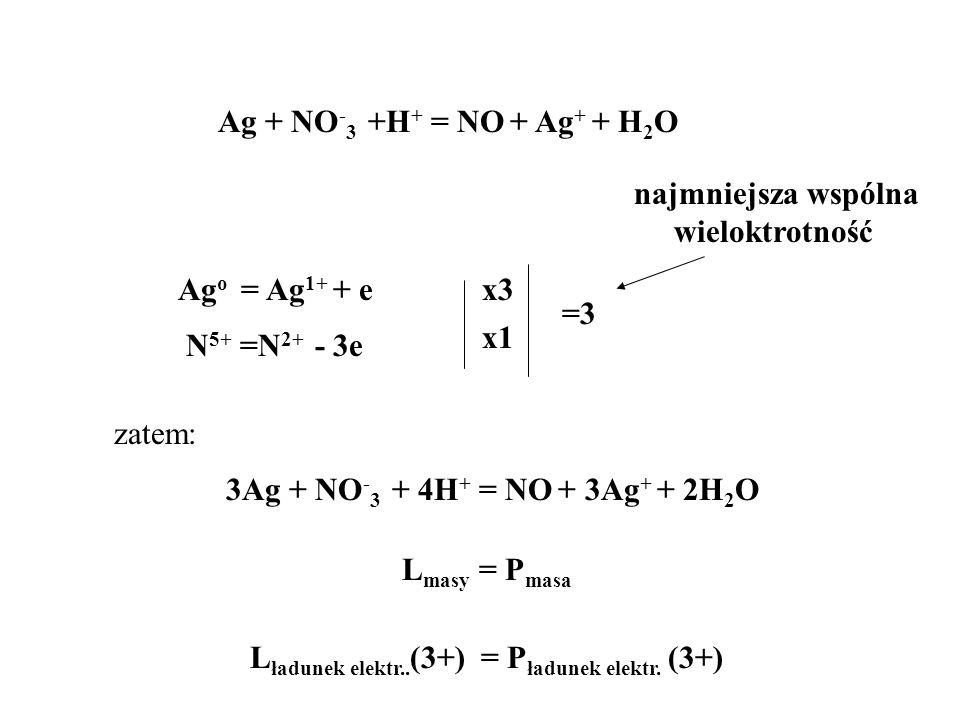 Ag + NO - 3 +H + = NO + Ag + + H 2 O Ag o = Ag 1+ + e N 5+ =N 2+ - 3e x3 x1 =3 najmniejsza wspólna wieloktrotność zatem: L masy = P masa L ładunek ele