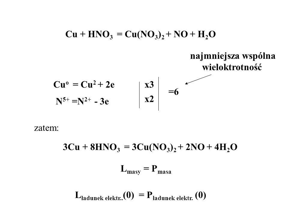 Cu + HNO 3 = Cu(NO 3 ) 2 + NO + H 2 O Cu o = Cu 2 + 2e N 5+ =N 2+ - 3e x3 x2 =6 najmniejsza wspólna wieloktrotność zatem: L masy = P masa L ładunek el