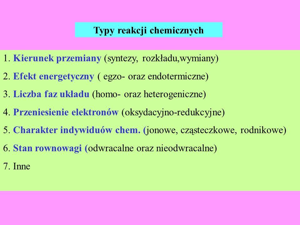 Typy reakcji chemicznych 1. Kierunek przemiany (syntezy, rozkładu,wymiany) 2. Efekt energetyczny ( egzo- oraz endotermiczne) 3. Liczba faz układu (hom