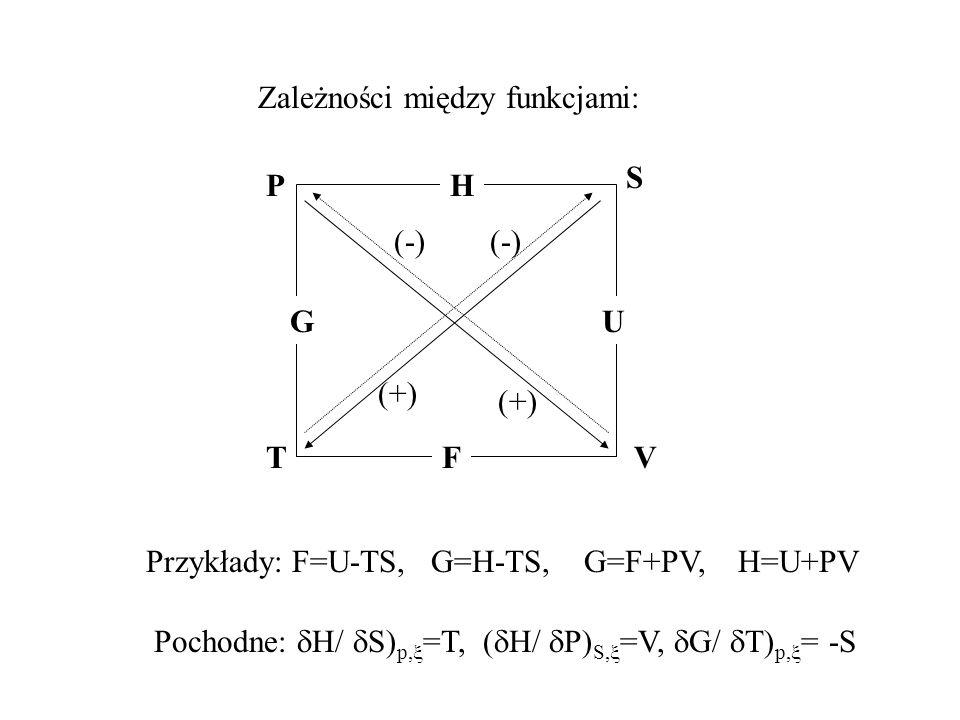 Zależności między funkcjami: P S H TVF UG (-) (+) Przykłady: F=U-TS, G=H-TS, G=F+PV, H=U+PV Pochodne: H/ S) p, =T, ( H/ P) S, =V, G/ T) p, = -S