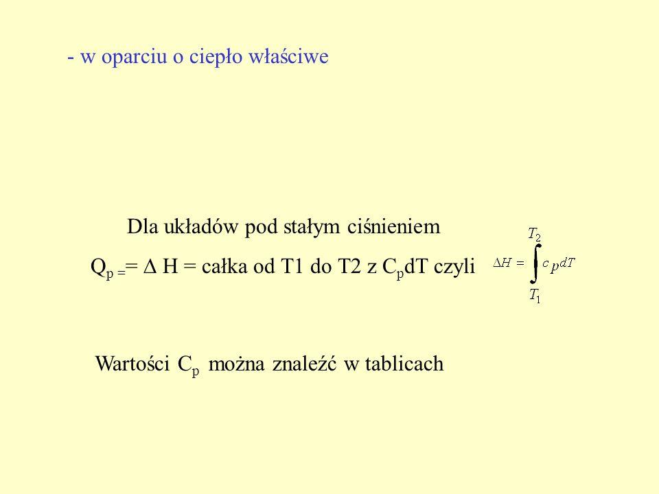 Dla układów pod stałym ciśnieniem Q p = = H = całka od T1 do T2 z C p dT czyli Wartości C p można znaleźć w tablicach - w oparciu o ciepło właściwe