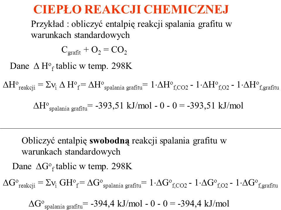 Przykład : obliczyć entalpię reakcji spalania grafitu w warunkach standardowych C grafit + O 2 = CO 2 Dane H o f tablic w temp. 298K H o reakcji = i H