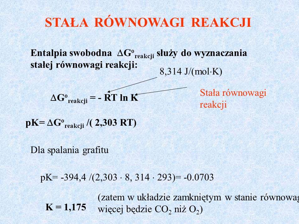 STAŁA RÓWNOWAGI REAKCJI Entalpia swobodna G o reakcji służy do wyznaczania stałej równowagi reakcji: G o reakcji = - RT ln K Stała równowagi reakcji D