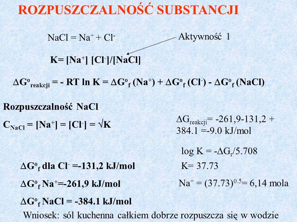ROZPUSZCZALNOŚĆ SUBSTANCJI NaCl = Na + + Cl - K= [Na + ] [Cl - ]/[NaCl] G o reakcji = - RT ln K = G o f (Na + ) + G o f (Cl - ) - G o f (NaCl) Aktywno