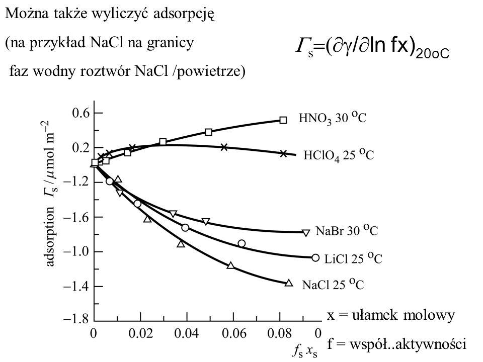 Można także wyliczyć adsorpcję (na przykład NaCl na granicy faz wodny roztwór NaCl /powietrze) x = ułamek molowy f = współ..aktywności s / ln fx) 20oC
