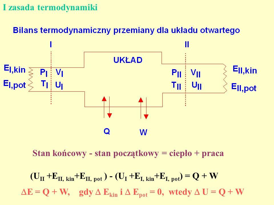 (U II +E II, kin +E II, pot ) - (U I +E I, kin +E I, pot ) = Q + W Stan końcowy - stan początkowy = ciepło + praca E = Q + W, gdy E kin i E pot = 0, w