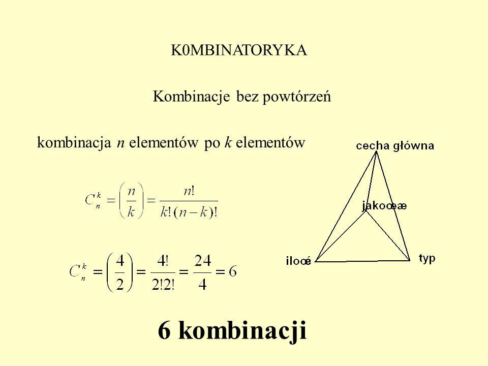 K0MBINATORYKA Kombinacje bez powtórzeń kombinacja n elementów po k elementów 6 kombinacji