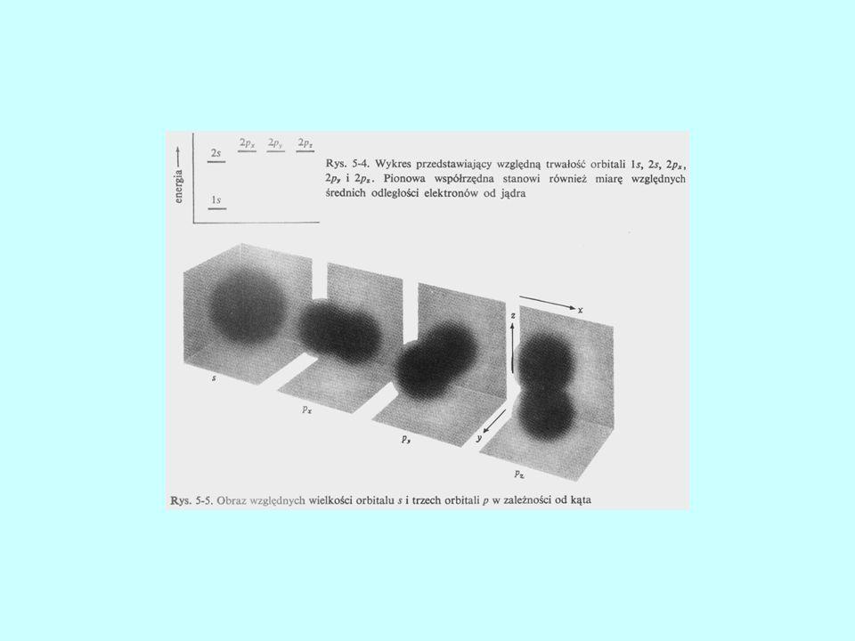 Rozmieszczenie elektronów w argonowcach