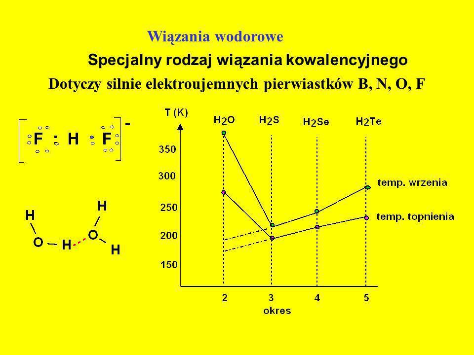 Wiązania wodorowe Specjalny rodzaj wiązania kowalencyjnego Dotyczy silnie elektroujemnych pierwiastków B, N, O, F