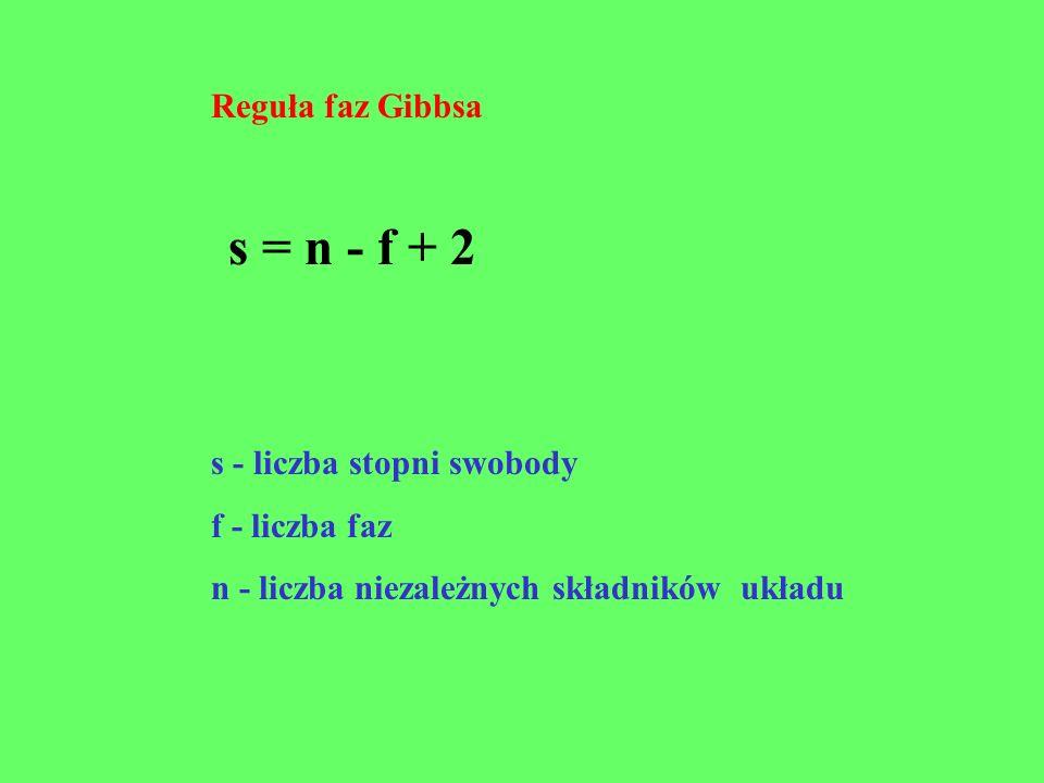 Reguła faz Gibbsa s = n - f + 2 s - liczba stopni swobody f - liczba faz n - liczba niezależnych składników układu