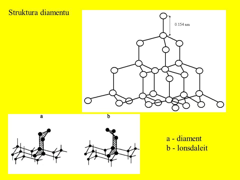 Struktura diamentu a - diament b - lonsdaleit