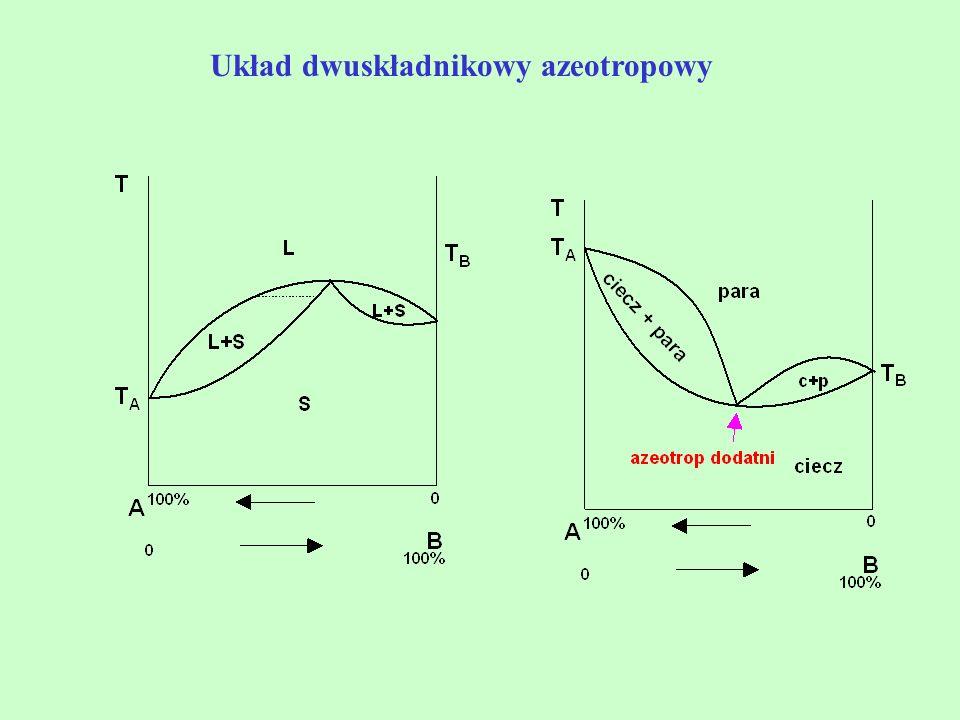 Układ dwuskładnikowy azeotropowy