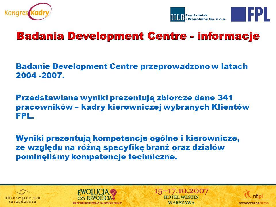 Badanie Development Centre przeprowadzono w latach 2004 -2007. Przedstawiane wyniki prezentują zbiorcze dane 341 pracowników – kadry kierowniczej wybr
